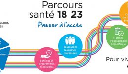 Schema_Parcours_santé_18-23_affiche_24x11