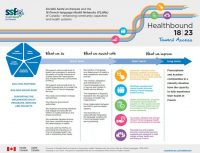 Have a glance at Healthbound 18-23