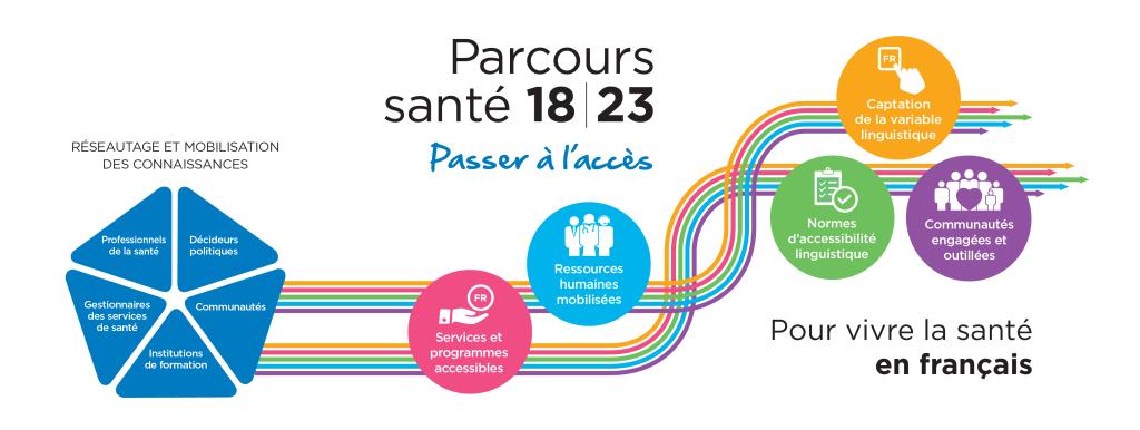parcours_visuel_base_fr